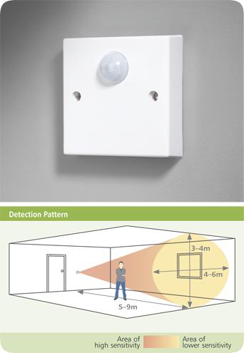 CP Electronics PDS PIR Movement Sensor (PDS)