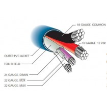 Lutron GRX-CBL-346S-500 Cable, Data, Grafik Eye, Size:150m